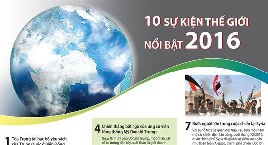 10 sự kiện thế giới nổi bật năm 2016