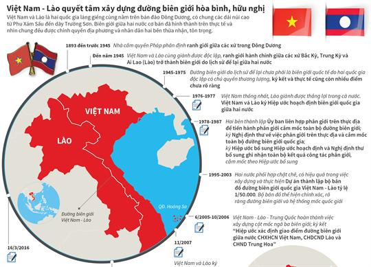 Việt Nam - Lào quyết tâm xây dựng đường biên giới hòa bình, hữu nghị