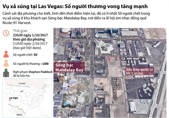 Vụ xả súng tại Las Vegas: Số người thương vong tăng mạnh