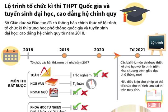 Lộ trình tổ chức kì thi THPT Quốc gia và tuyển sinh đại học, cao đẳng hệ chính quy