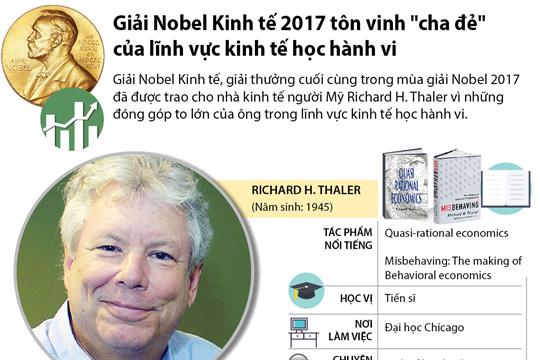 Giải Nobel Kinh tế 2017 tôn vinh