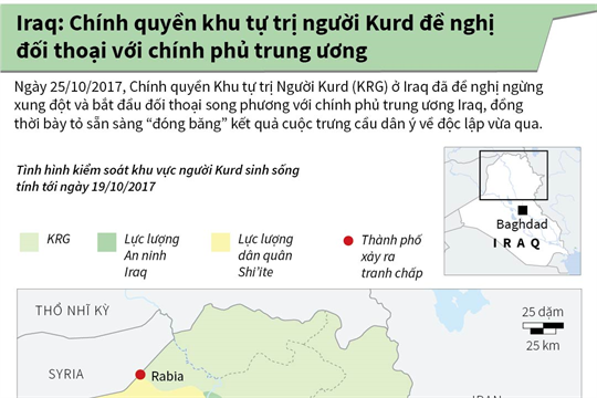 Iraq: Chính quyền khu tự trị người Kurd đề nghị đối thoại với chính phủ trung ương