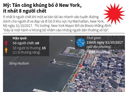 Mỹ: Tấn công khủng bố ở New York, ít nhất 8 người chết