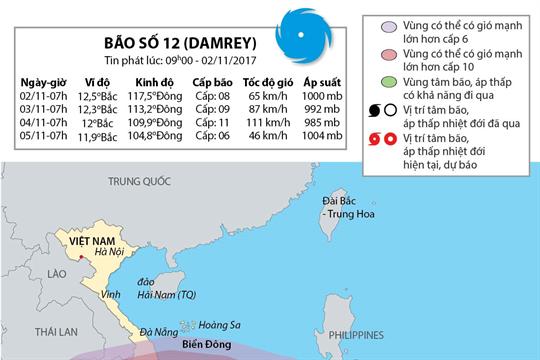 Đường đi của cơn bão số 12 (Damrey) trên Biển Đông