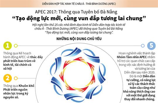 """APEC 2017: Thông qua Tuyên bố Đà Nẵng """"Tạo động lực mới, cùng vun đắp tương lai chung"""""""
