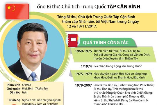 Tổng Bí thư, Chủ tịch Trung Quốc Tập Cận Bình