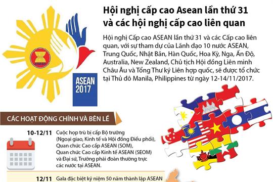 Hội nghị cấp cao Asean lần thứ 31 và các hội nghị cấp cao liên quan