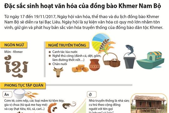 Đặc sắc sinh hoạt văn hóa của đồng bào Khmer Nam Bộ