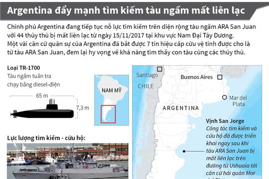 Argentina đẩy mạnh tìm kiếm tàu ngầm mất liên lạc