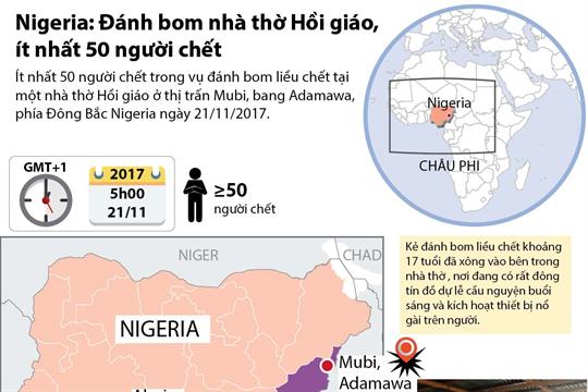 Nigeria: Đánh bom nhà thờ Hồi giáo, ít nhất 50 người chết