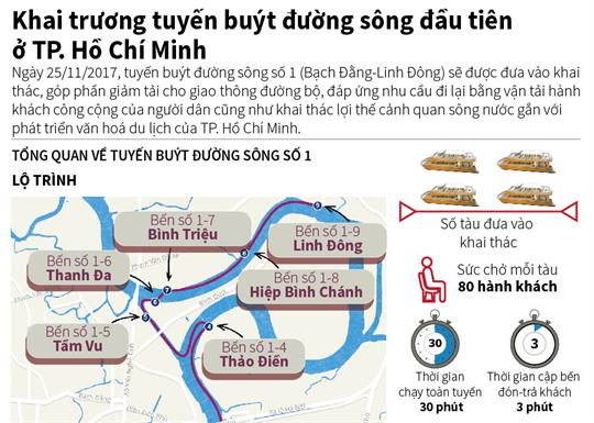 Khai trương tuyến buýt đường sông đầu tiên ở TP. Hồ Chí Minh