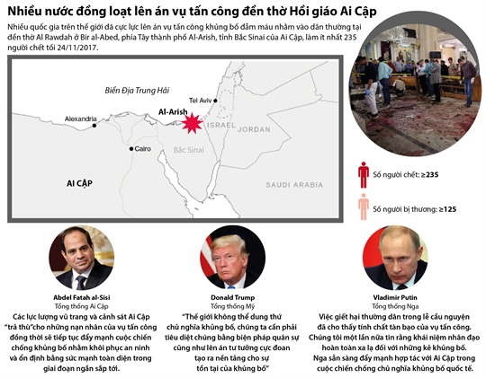 Nhiều nước đồng loạt lên án vụ tấn công đền thờ Hồi giáo Ai Cập