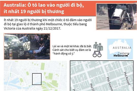 Australia: Ô tô lao vào người đi bộ, ít nhất 19 người bị thương
