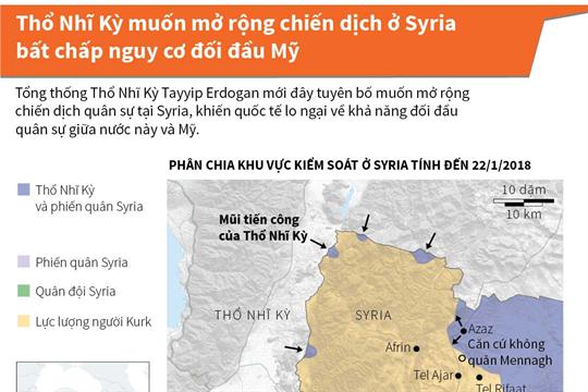 Thổ Nhĩ Kỳ muốn mở rộng chiến dịch ở Syria bất chấp nguy cơ đối đầu Mỹ