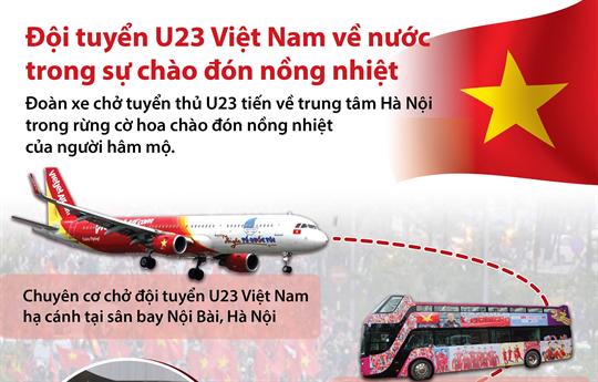 Đội tuyển U23 Việt Nam về nước trong sự chào đón nồng nhiệt