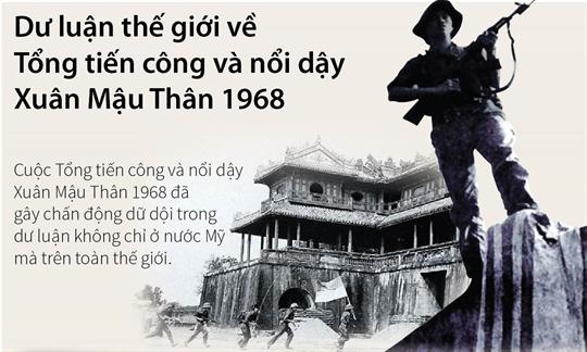 Dư luận thế giới về Tổng tiến công và nổi dậy Xuân Mậu Thân 1968