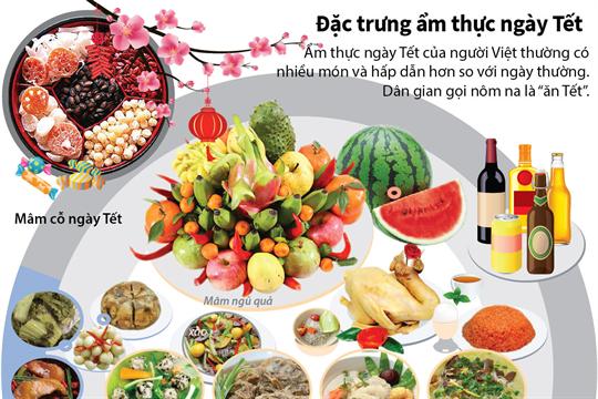 Đặc trưng ẩm thực ngày Tết
