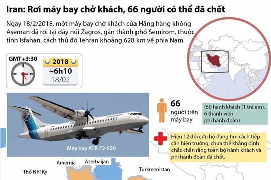 Iran: Rơi máy bay chở khách, 66 người có thể đã chết
