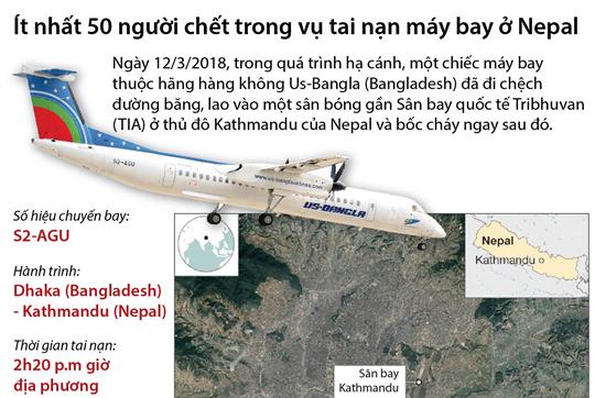 Ít nhất 50 người chết trong vụ tai nạn máy bay ở Nepal