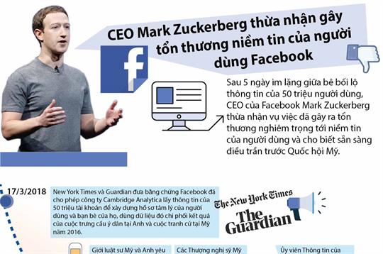CEO Mark Zuckerberg thừa nhận gây tổn thương niềm tin của người dùng Facebook