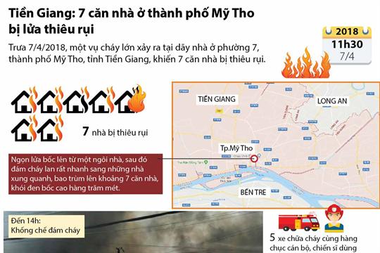 Tiền Giang: 7 căn nhà ở thành phố Mỹ Tho bị lửa thiêu rụi