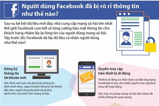 Người dùng Facebook đã bị rò rỉ thông tin như thế nào?