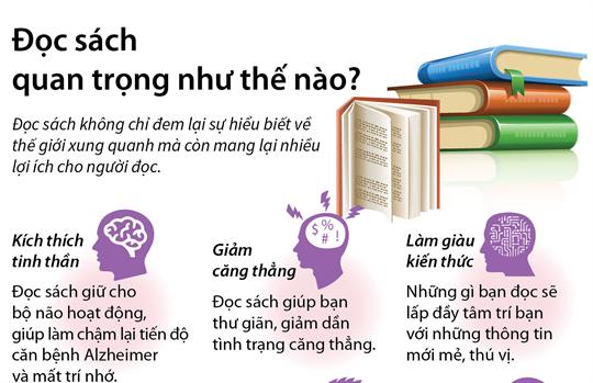 Đọc sách quan trọng như thế nào?