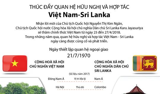 Thúc đẩy quan hệ hữu nghị và hợp tác Việt Nam-Sri Lanka