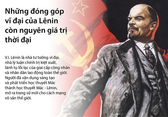Những đóng góp vĩ đại của Lênin còn nguyên giá trị thời đại