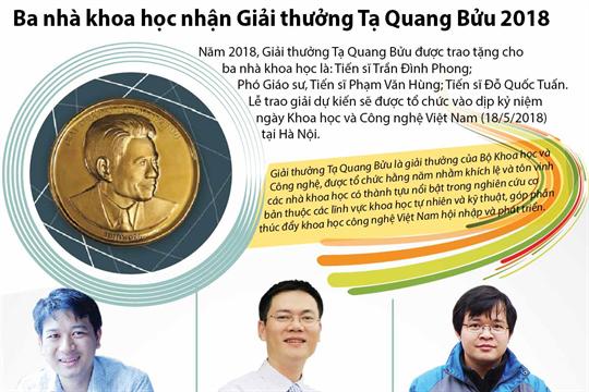 Ba nhà khoa học nhận Giải thưởng Tạ Quang Bửu 2018