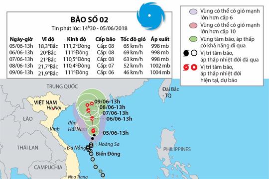 Đường đi của cơn bão số 2 trên Biển Đông