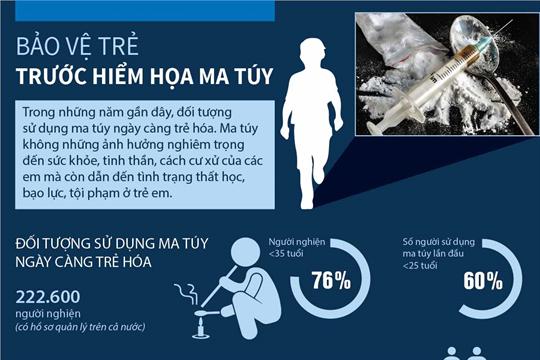 Bảo vệ trẻ trước hiểm họa ma túy