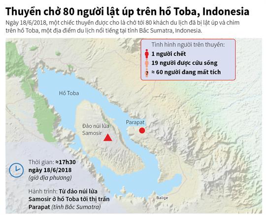 Thuyền chở 80 người lật úp trên hồ Toba, Indonesia