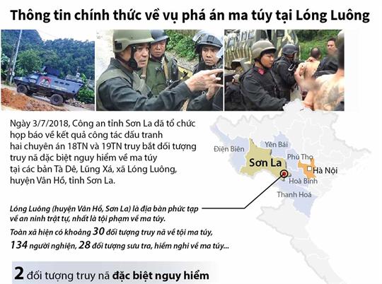Thông tin chính thức về vụ phá án ma túy tại Lóng Luông