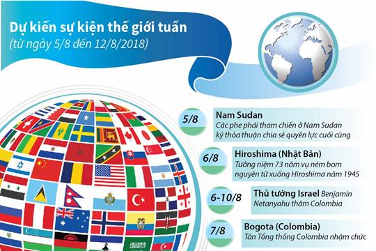 Dự kiến sự kiện quốc tế tuần tới (từ ngày 5 đến 12/8/2018)
