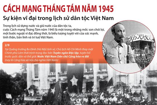 Cách mạng Tháng Tám năm 1945 - sự kiện vĩ đại trong lịch sử dân tộc Việt Nam