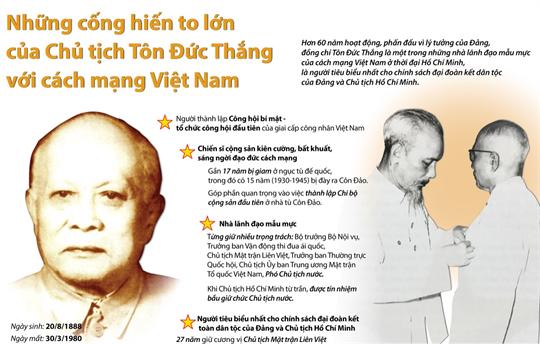 Những cống hiến to lớn của Chủ tịch Tôn Đức Thắng với cách mạng Việt Nam