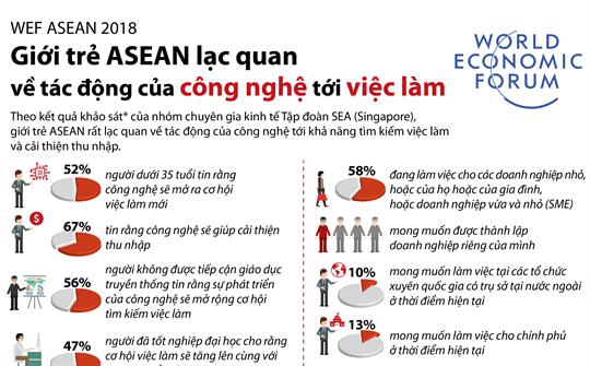 WEF ASEAN 2018: Giới trẻ ASEAN lạc quan về tác động của công nghệ tới việc làm