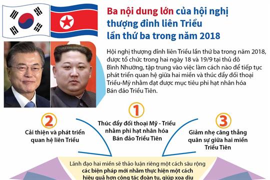 Ba nội dung lớn của hội nghị thượng đỉnh liên Triều lần thứ ba trong năm 2018