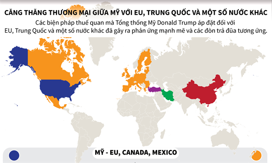 Căng thẳng thương mại giữa Mỹ với EU, Trung Quốc và một số nước khác