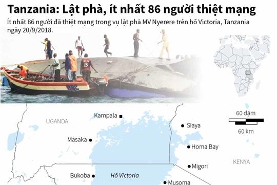Tanzania: Lật phà, ít nhất 86 người thiệt mạng