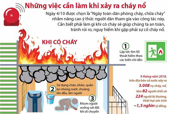 Những việc cần làm khi xảy ra cháy nổ