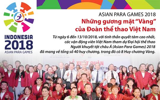 """Những gương mặt """"Vàng"""" của Đoàn thể thao Việt Nam tại Asian Para Games 2018"""