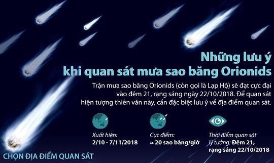 Những lưu ý khi quan sát mưa sao băng Orionids