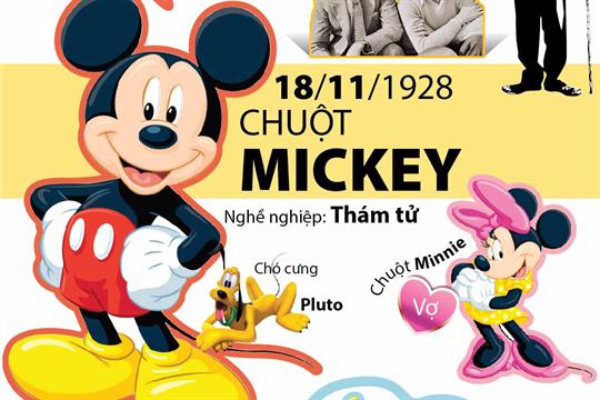 Những sự thật thú vị về chuột Mickey