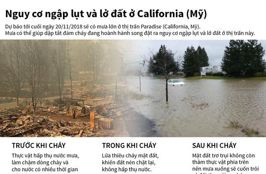 Nguy cơ ngập lụt và lở đất ở California (Mỹ)