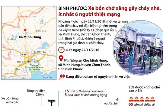 Bình Phước: Xe bồn chở xăng gây cháy nhà, ít nhất 6 người thiệt mạng