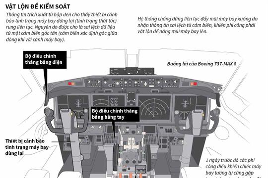 Điều tra sơ bộ vụ rơi máy bay Lion Air