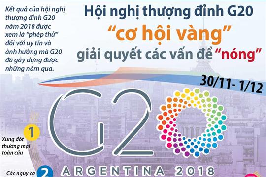 """Hội nghị thượng đỉnh G20 - """"cơ hội vàng"""" giải quyết các vấn đề """"nóng"""""""