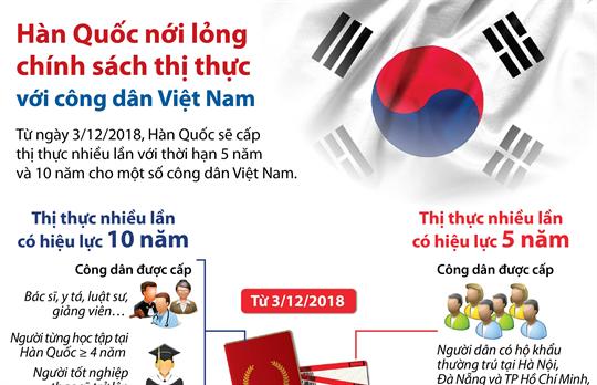 Hàn Quốc nới lỏng chính sách thị thực với công dân Việt Nam